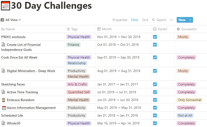 snippet of 30 day challenges
