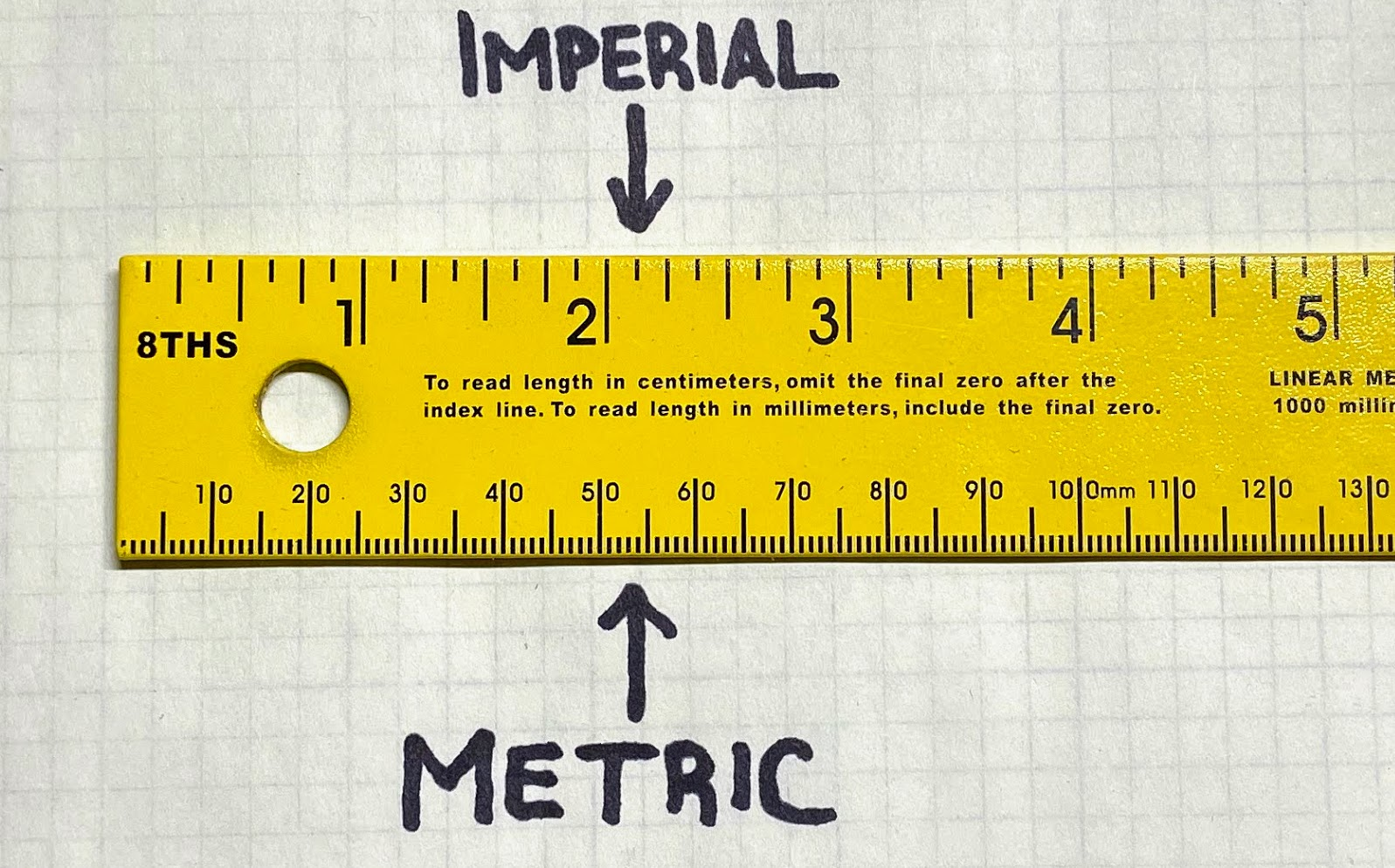 Imperial and Metric